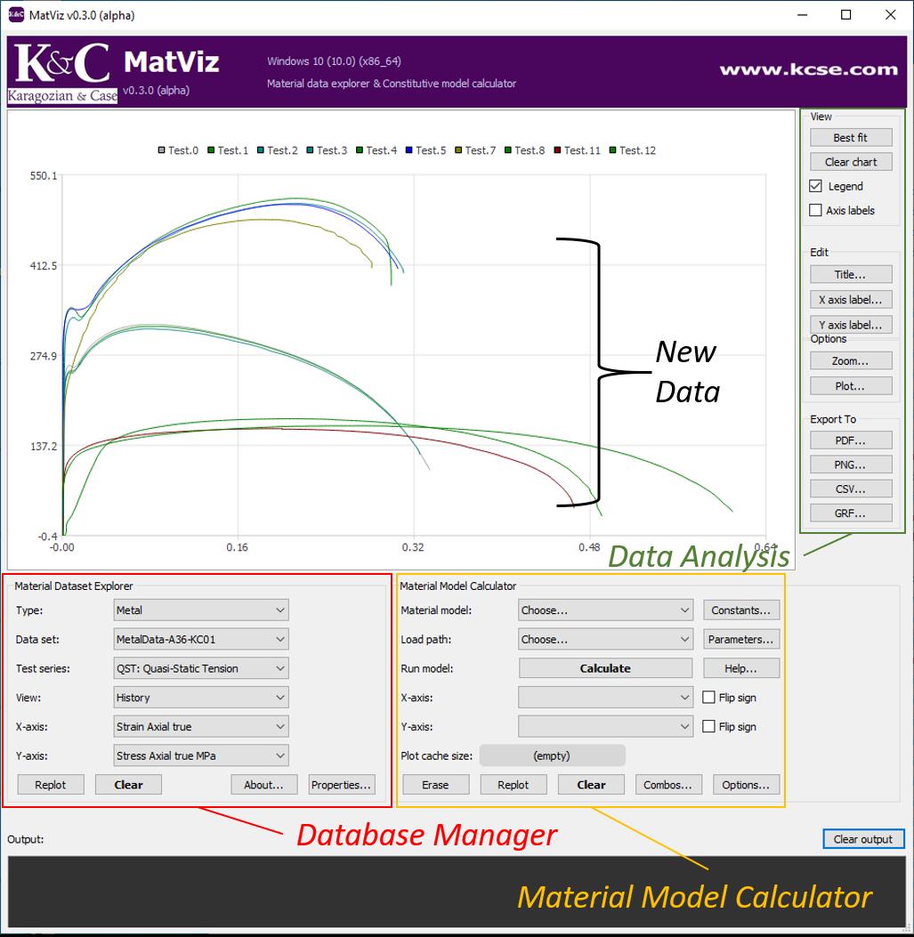 MatViz K&C's Material Model Explorer & Constitutive Model Calculator for Dynamic Material Characterization of Materials